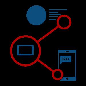 POS API Integration